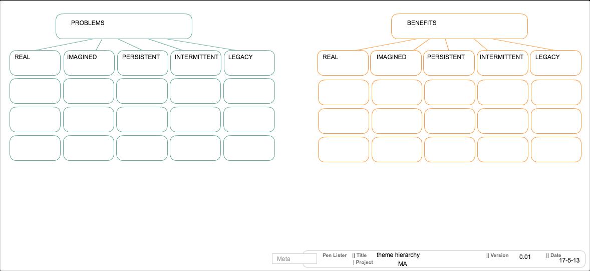 Theme Hierarchy 01